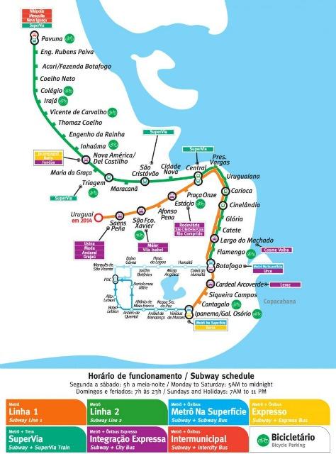 Metro of Rio de Janeiro